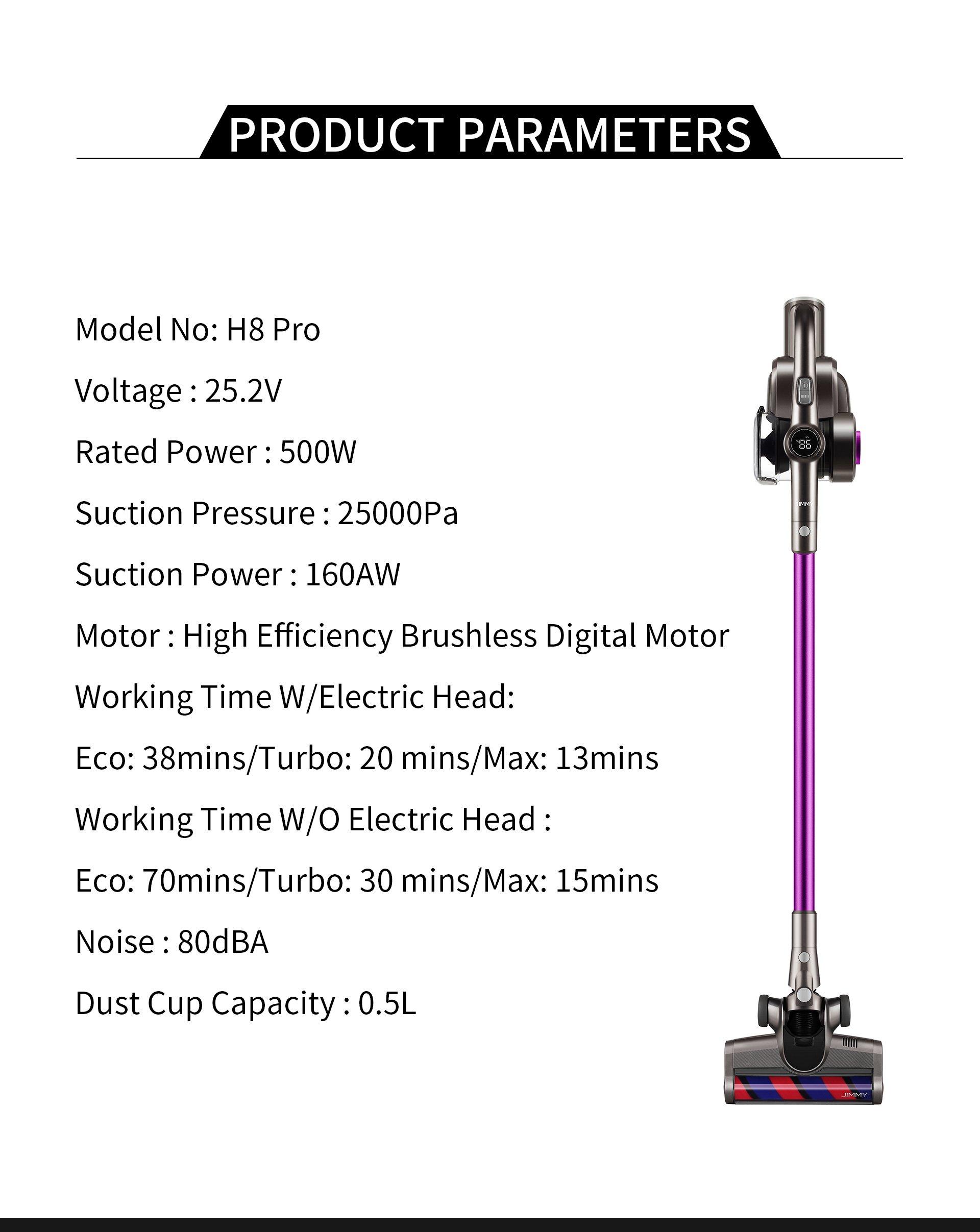 Specifikacije produkta