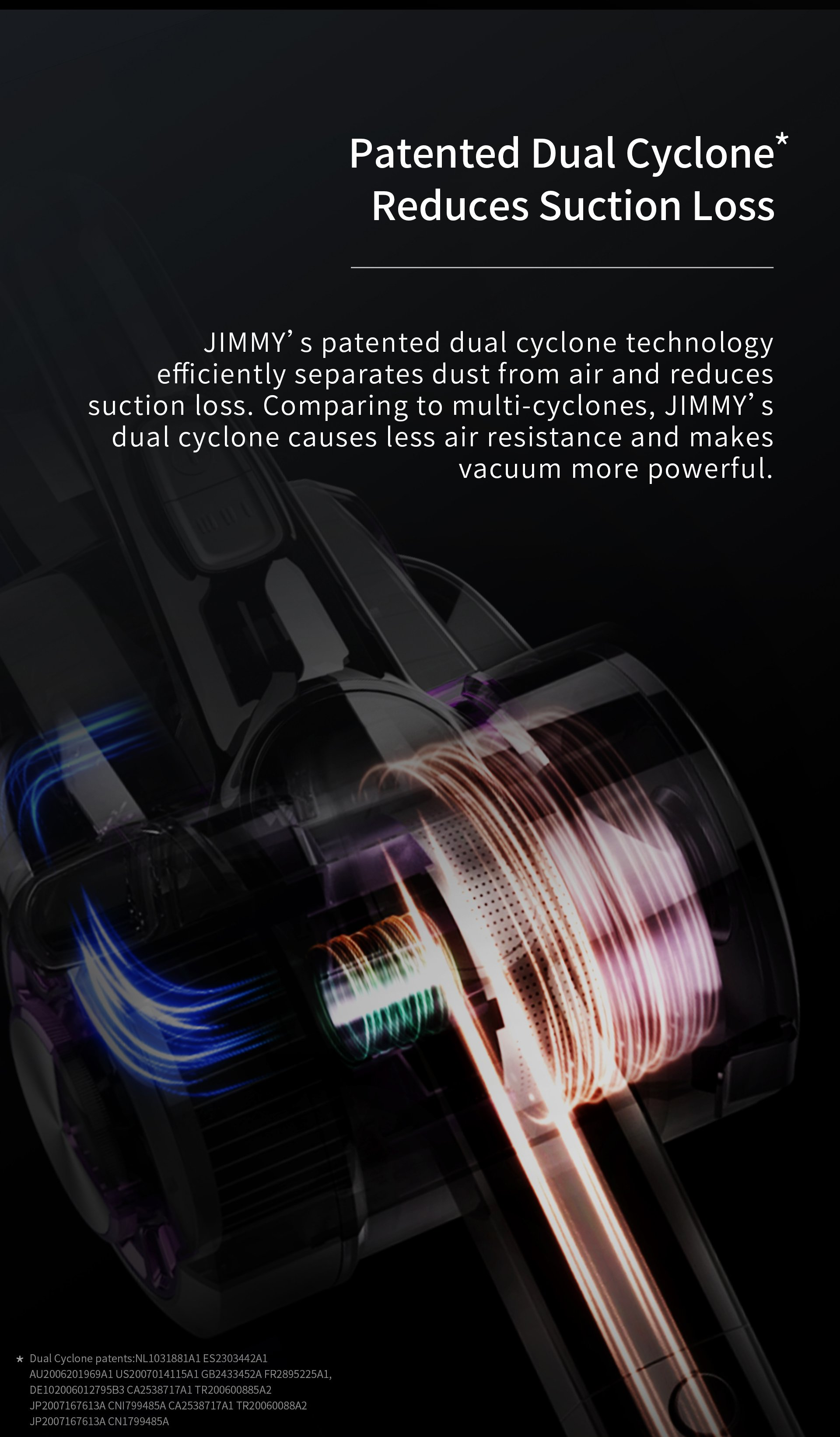 Patentirani Dvojni ciklon